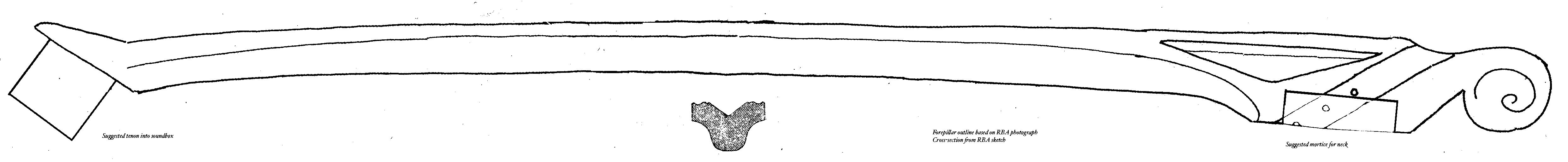 early gaelic harp info the emporium basic harp plans